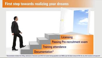 ICICI Prulife - Process to become an Advisor